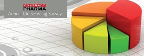 2012 Outsourcing Survey