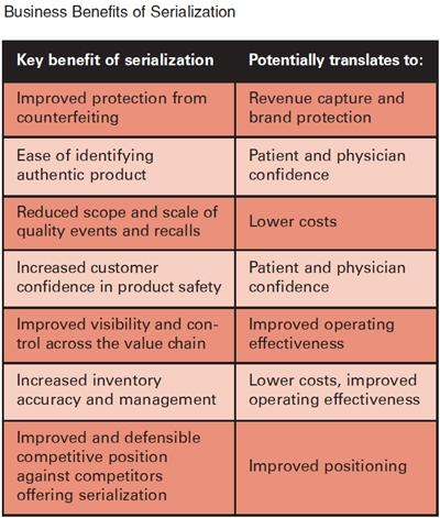 sterilization-benefits